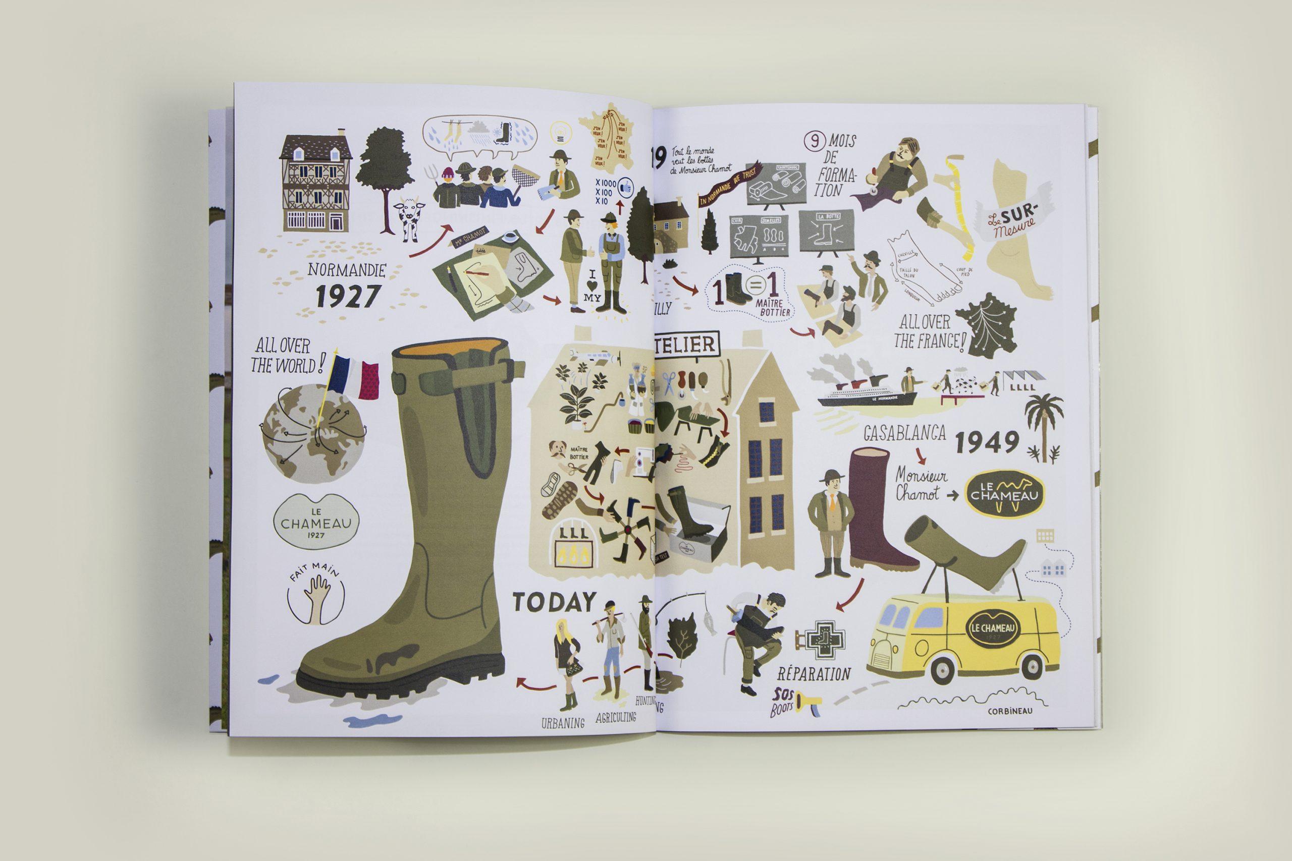 Brand book Le Chameau