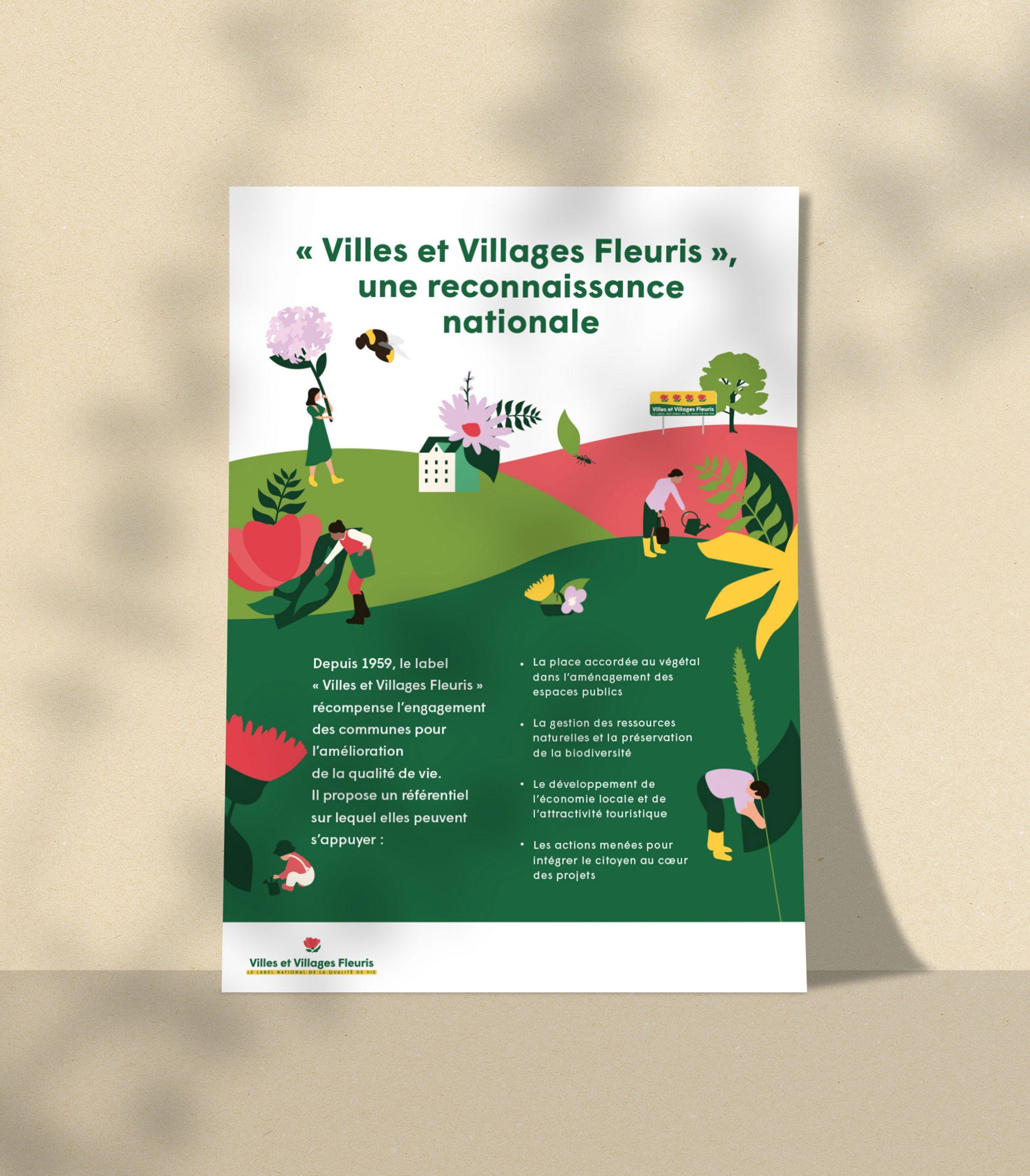 CNVVF villes villages fleuris prospectus